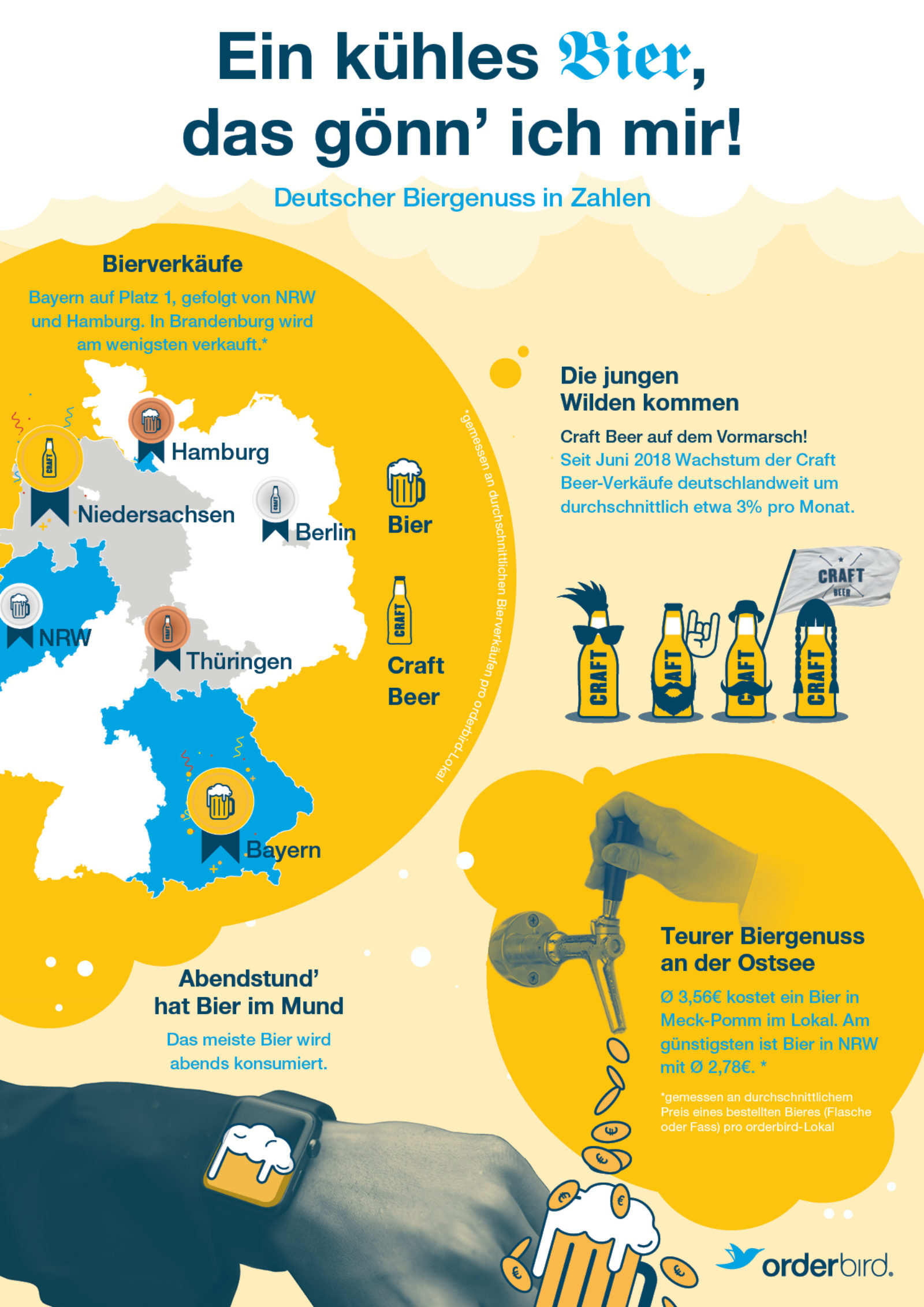 Bier infographic 05 1